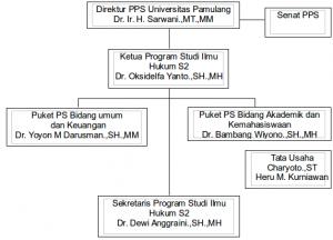 struktur-organisasi-mh